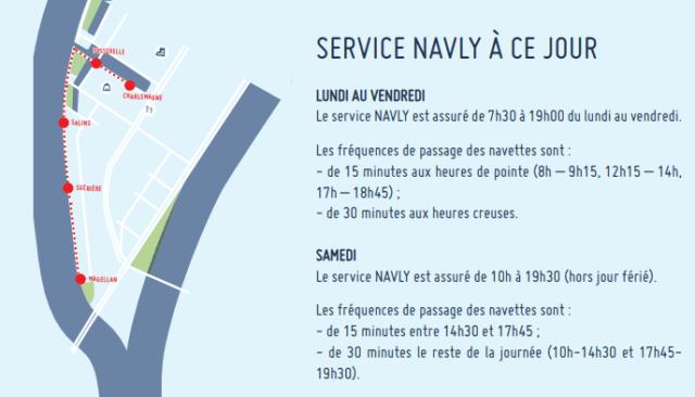 Ligne Navly